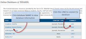 Drupal Database Page